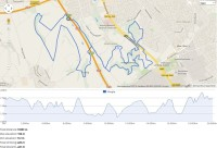 Route 19km Corio Trail 2014